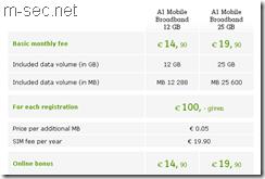 Net mobil A1 Austria